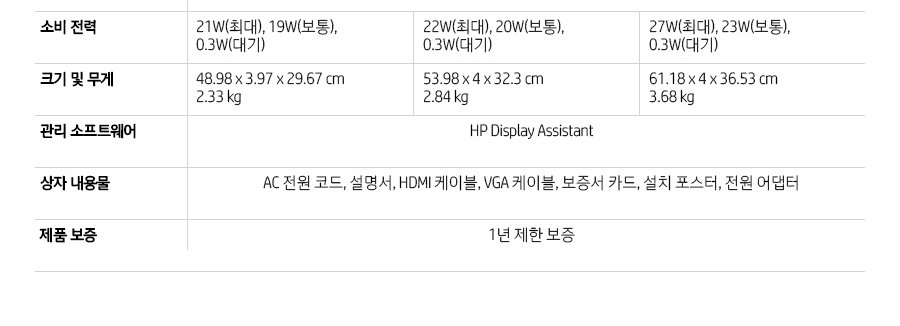 HP 22fw/24fw/27fw 디스플레이